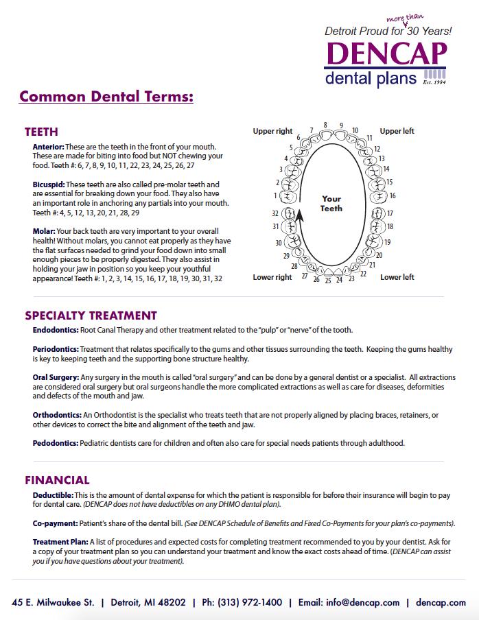 Marketplace Shoppers Dencap Dental Plans